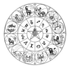 zodiac wheel pentagram inside